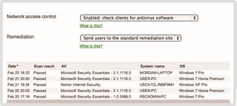Computo.Tpu.mx - Cisco Meraki - Soluciones - BYOD - Trae tu propio equipo
