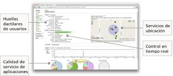 Computo.Tpu.mx - Cisco Meraki - Tecnología - Intuitivo panel basado en navegador