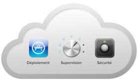 Computo.Tpu.mx - Hardware - Cisco Meraki - Gestión de dispositivos móviles a través de la nube